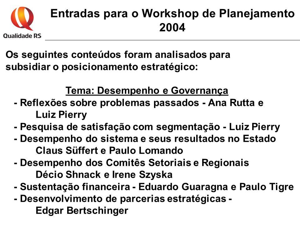 Entradas para o Workshop de Planejamento 2004 Os seguintes conteúdos foram analisados para subsidiar o posicionamento estratégico: Tema: Desempenho e