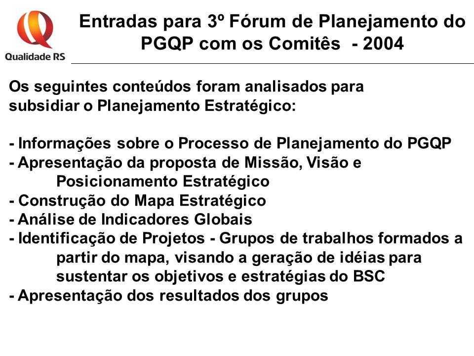 Entradas para 3º Fórum de Planejamento do PGQP com os Comitês - 2004 Os seguintes conteúdos foram analisados para subsidiar o Planejamento Estratégico