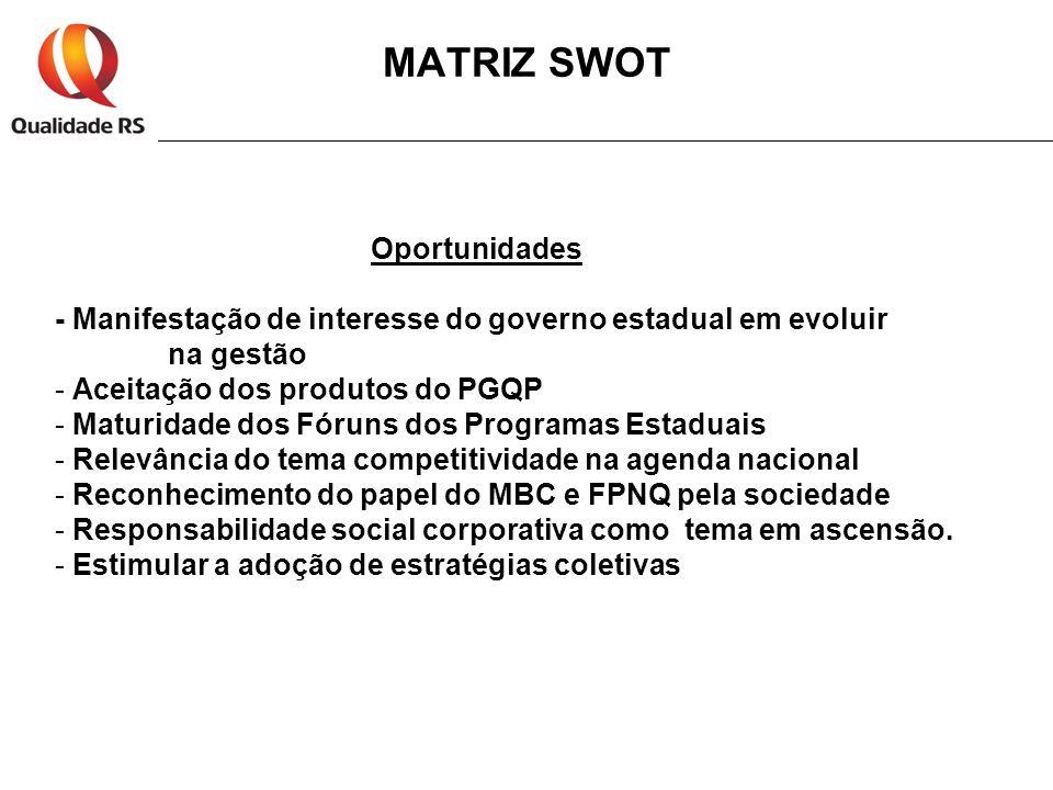 MATRIZ SWOT Oportunidades - Manifestação de interesse do governo estadual em evoluir na gestão - Aceitação dos produtos do PGQP - Maturidade dos Fórun