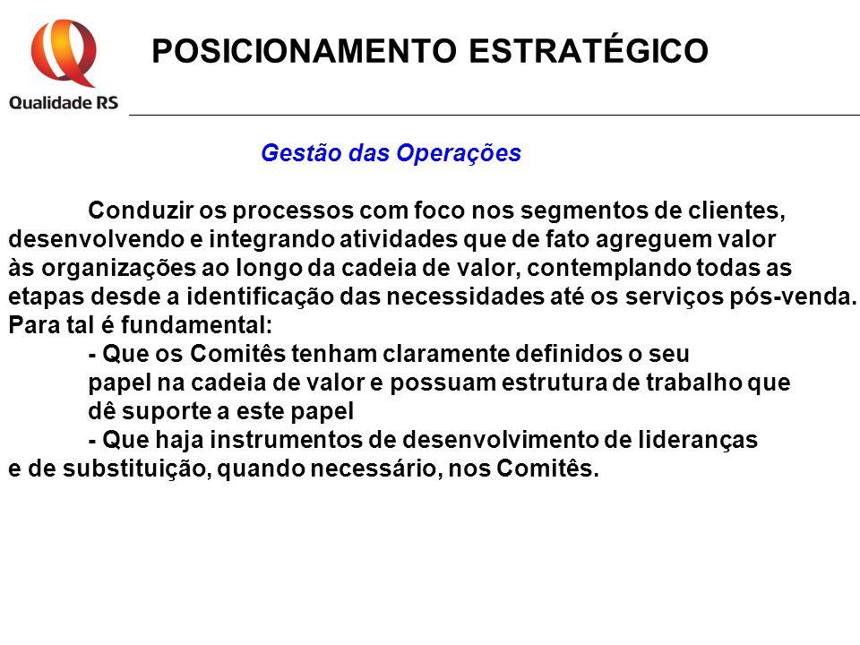POSICIONAMENTO ESTRATÉGICO Gestão das Operações Conduzir os processos com foco nos segmentos de clientes, desenvolvendo e integrando atividades que de