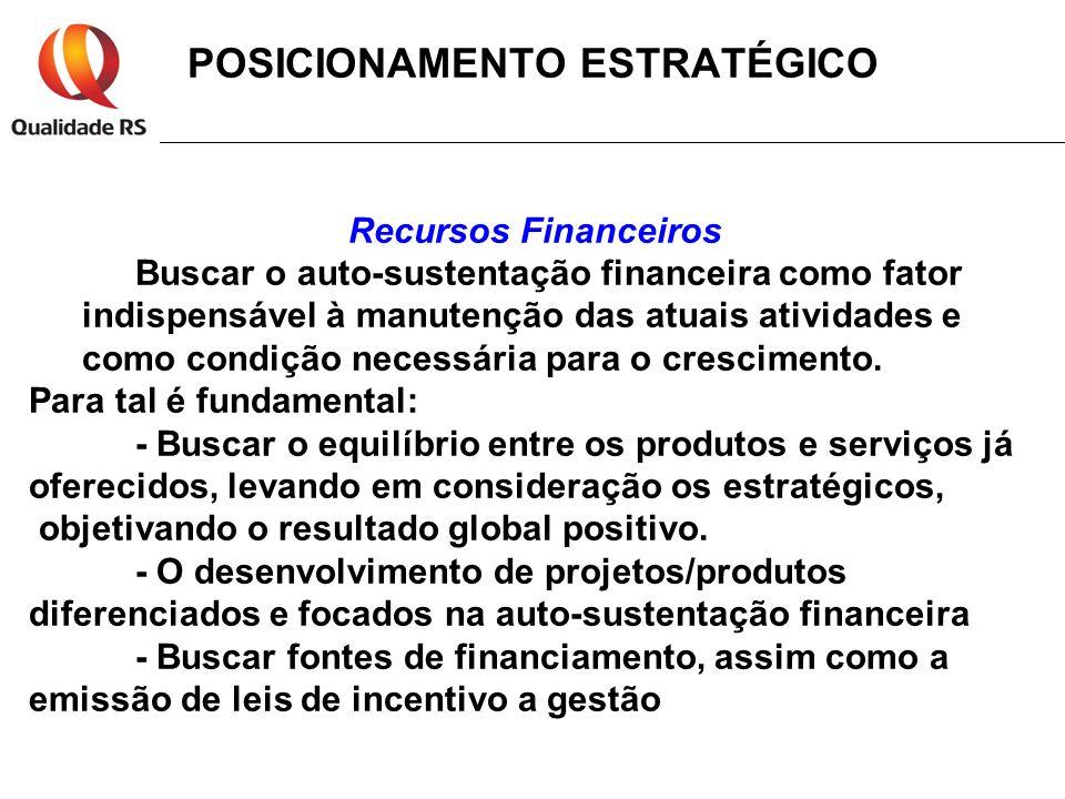 POSICIONAMENTO ESTRATÉGICO Recursos Financeiros Buscar o auto-sustentação financeira como fator indispensável à manutenção das atuais atividades e com