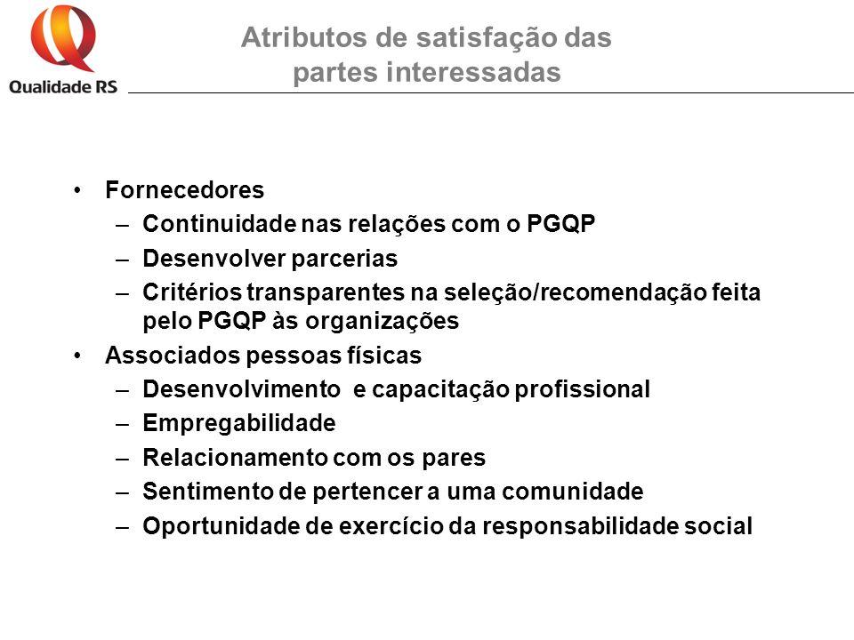 Fornecedores –Continuidade nas relações com o PGQP –Desenvolver parcerias –Critérios transparentes na seleção/recomendação feita pelo PGQP às organiza
