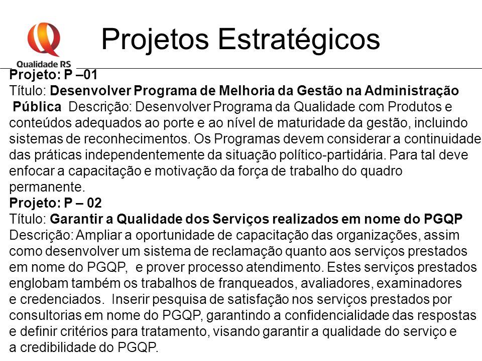 Projetos Estratégicos Projeto: P –01 Título: Desenvolver Programa de Melhoria da Gestão na Administração Pública Descrição: Desenvolver Programa da Qu
