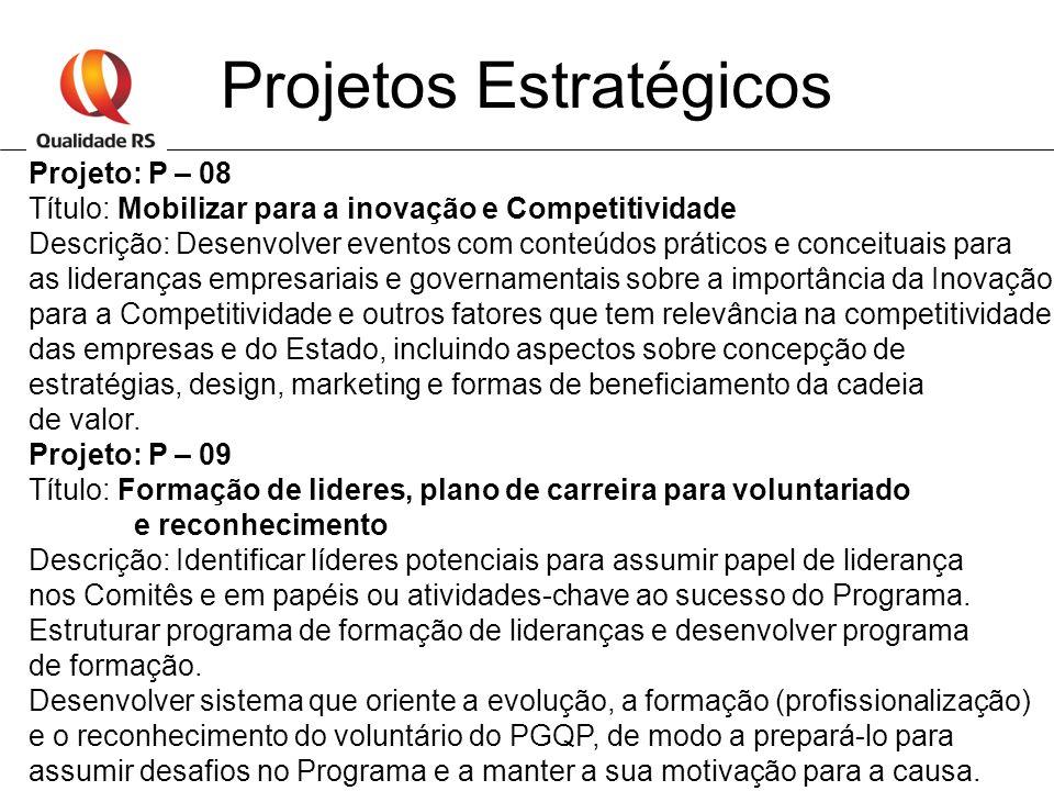 Projetos Estratégicos Projeto: P – 08 Título: Mobilizar para a inovação e Competitividade Descrição: Desenvolver eventos com conteúdos práticos e conc