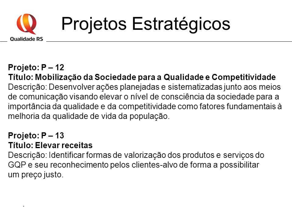 Projetos Estratégicos Projeto: P – 12 Título: Mobilização da Sociedade para a Qualidade e Competitividade Descrição: Desenvolver ações planejadas e si
