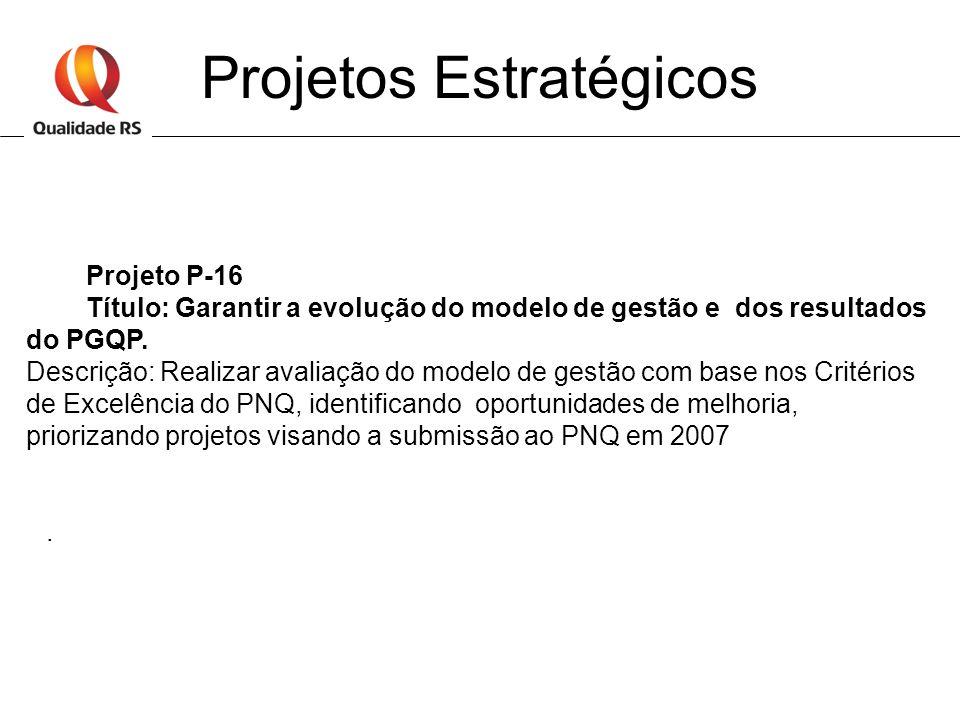 Projetos Estratégicos Projeto P-16 Título: Garantir a evolução do modelo de gestão e dos resultados do PGQP. Descrição: Realizar avaliação do modelo d