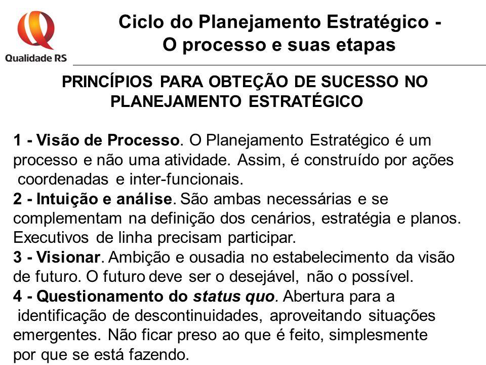 Ciclo do Planejamento Estratégico - O processo e suas etapas PRINCÍPIOS PARA OBTEÇÃO DE SUCESSO NO PLANEJAMENTO ESTRATÉGICO 1 - Visão de Processo. O P