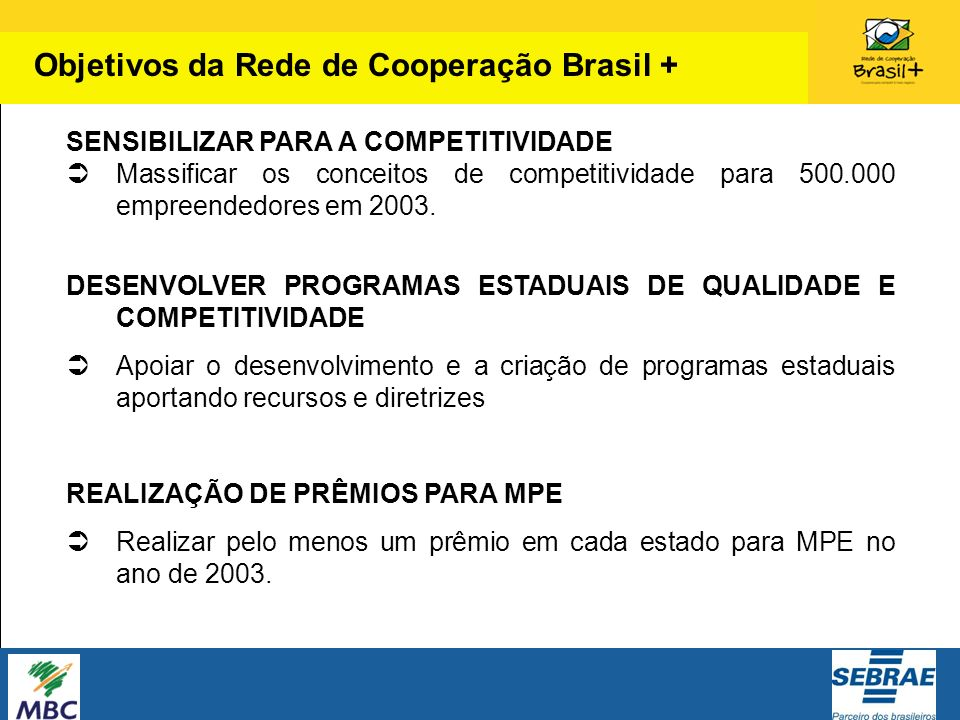 SENSIBILIZAR PARA A COMPETITIVIDADE Massificar os conceitos de competitividade para 500.000 empreendedores em 2003. DESENVOLVER PROGRAMAS ESTADUAIS DE