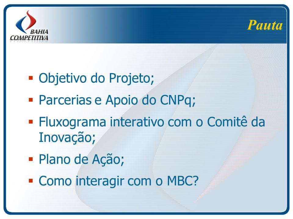 Pauta Objetivo do Projeto; Parcerias e Apoio do CNPq; Fluxograma interativo com o Comitê da Inovação; Plano de Ação; Como interagir com o MBC?
