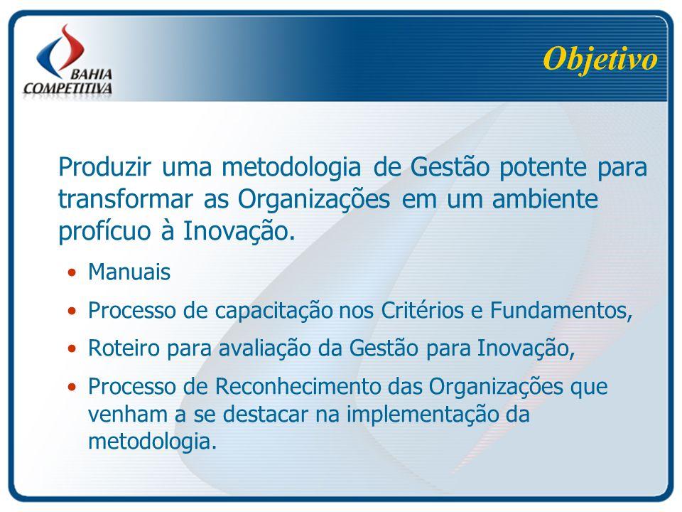 Objetivo Produzir uma metodologia de Gestão potente para transformar as Organizações em um ambiente profícuo à Inovação.
