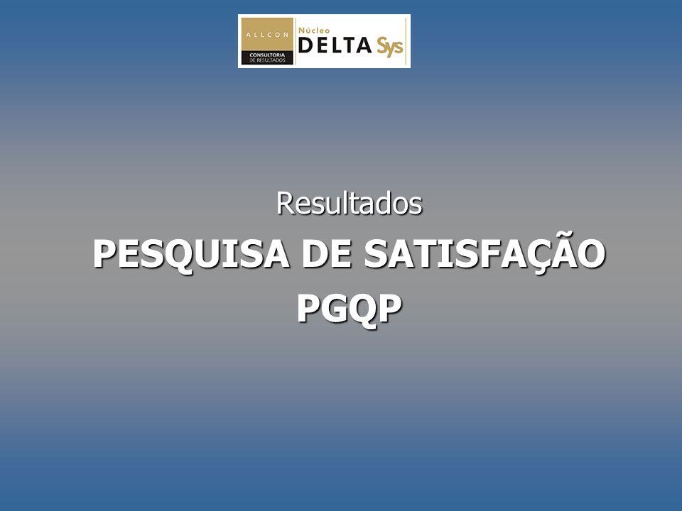 Resultados PESQUISA DE SATISFAÇÃO PGQP