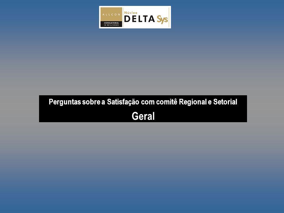 Perguntas sobre a Satisfação com comitê Regional e Setorial Geral
