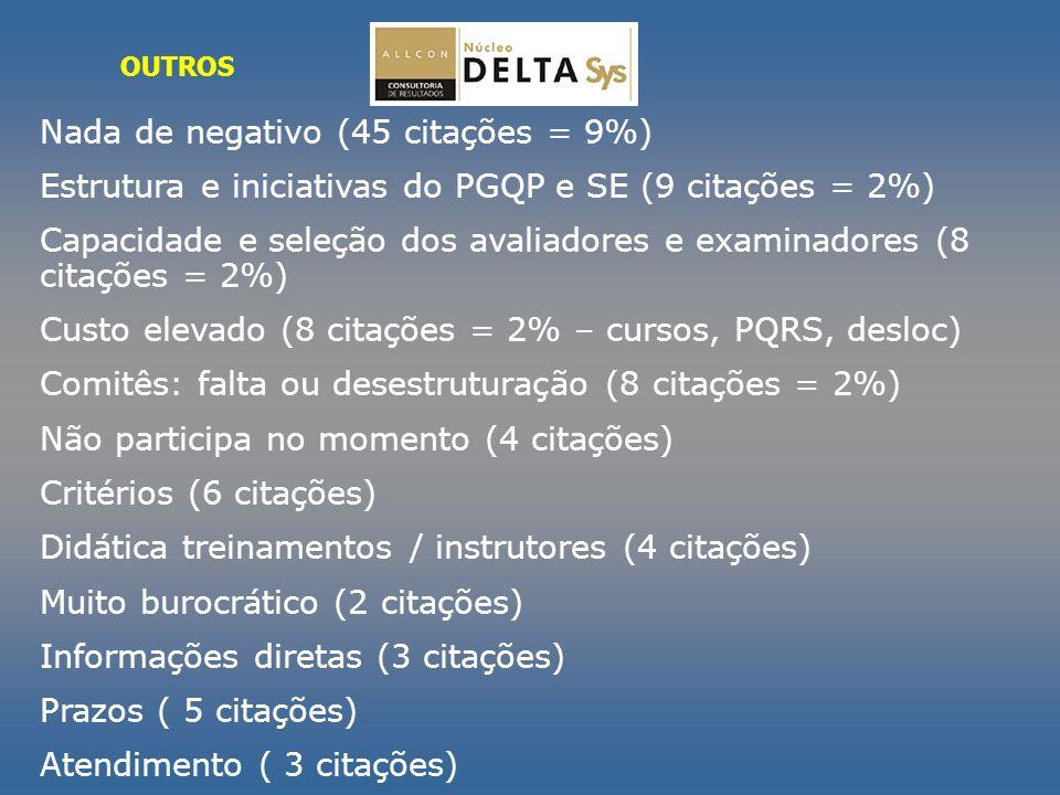 Nada de negativo (45 citações = 9%) Estrutura e iniciativas do PGQP e SE (9 citações = 2%) Capacidade e seleção dos avaliadores e examinadores (8 cita