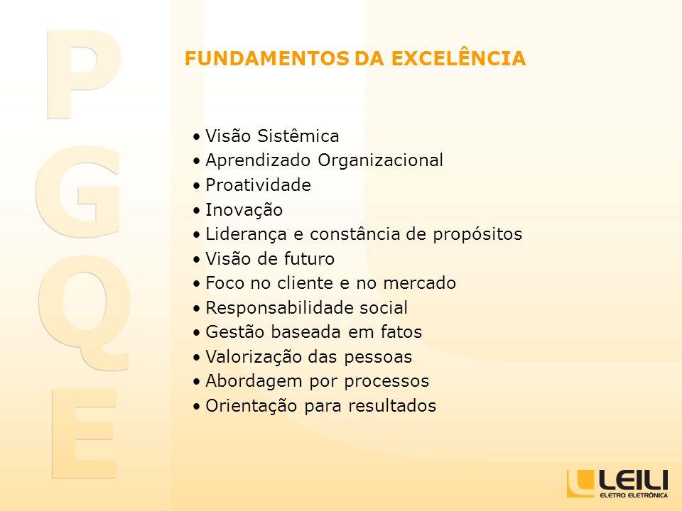Visão Sistêmica Aprendizado Organizacional Proatividade Inovação Liderança e constância de propósitos Visão de futuro Foco no cliente e no mercado Res
