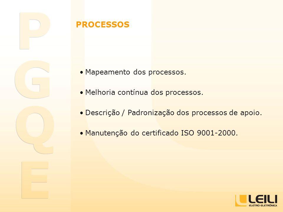 PROCESSOS Mapeamento dos processos. Melhoria contínua dos processos. Descrição / Padronização dos processos de apoio. Manutenção do certificado ISO 90