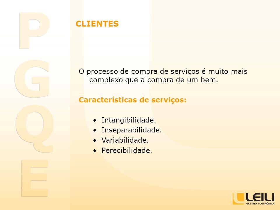 O processo de compra de serviços é muito mais complexo que a compra de um bem. Características de serviços: Intangibilidade. Inseparabilidade. Variabi
