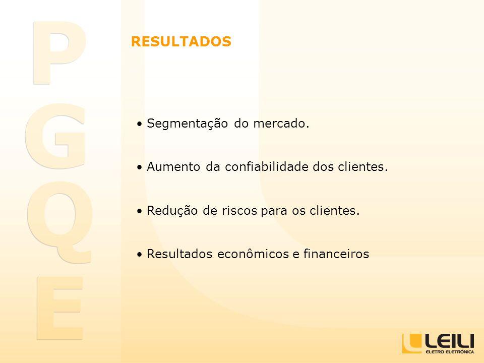 RESULTADOS Segmentação do mercado. Aumento da confiabilidade dos clientes. Redução de riscos para os clientes. Resultados econômicos e financeiros