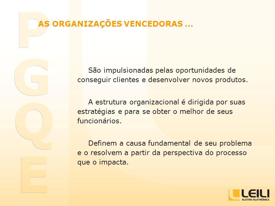 AS ORGANIZAÇÕES VENCEDORAS... São impulsionadas pelas oportunidades de conseguir clientes e desenvolver novos produtos. A estrutura organizacional é d