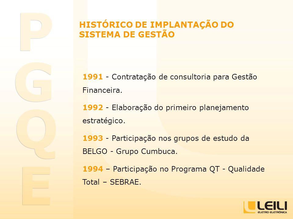 HISTÓRICO DE IMPLANTAÇÃO DO SISTEMA DE GESTÃO 1991 - Contratação de consultoria para Gestão Financeira. 1992 - Elaboração do primeiro planejamento est