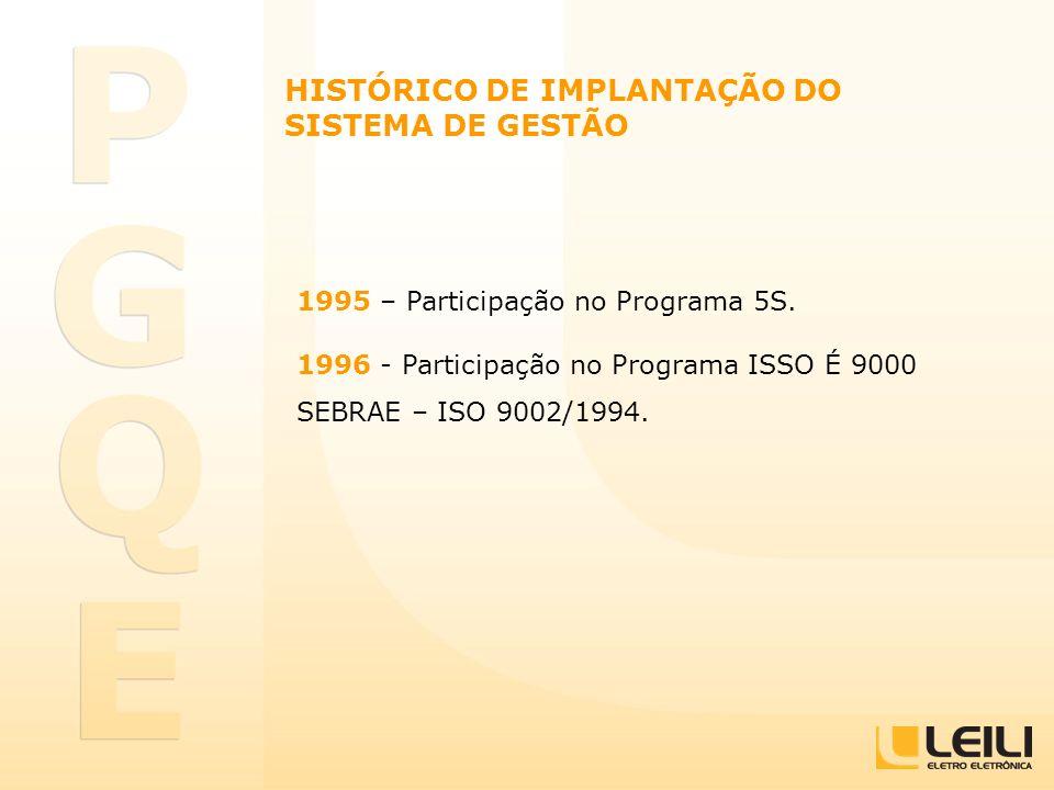 1995 – Participação no Programa 5S. 1996 - Participação no Programa ISSO É 9000 SEBRAE – ISO 9002/1994. HISTÓRICO DE IMPLANTAÇÃO DO SISTEMA DE GESTÃO