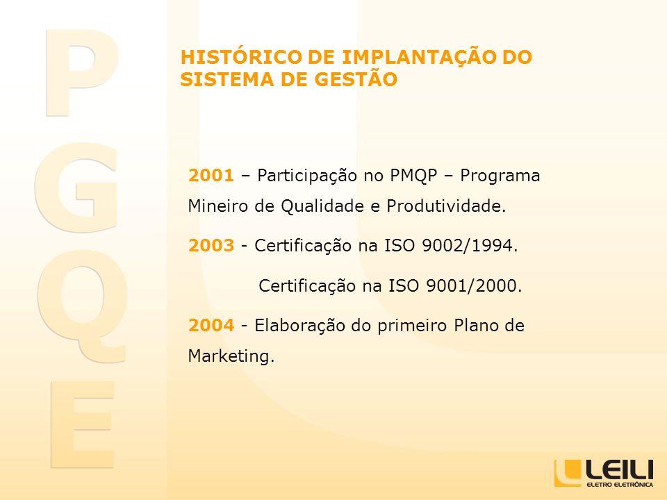2001 – Participação no PMQP – Programa Mineiro de Qualidade e Produtividade. 2003 - Certificação na ISO 9002/1994. Certificação na ISO 9001/2000. 2004