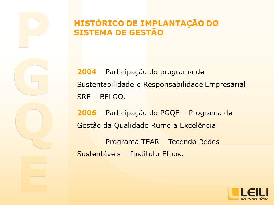 2004 – Participação do programa de Sustentabilidade e Responsabilidade Empresarial SRE – BELGO. 2006 – Participação do PGQE – Programa de Gestão da Qu