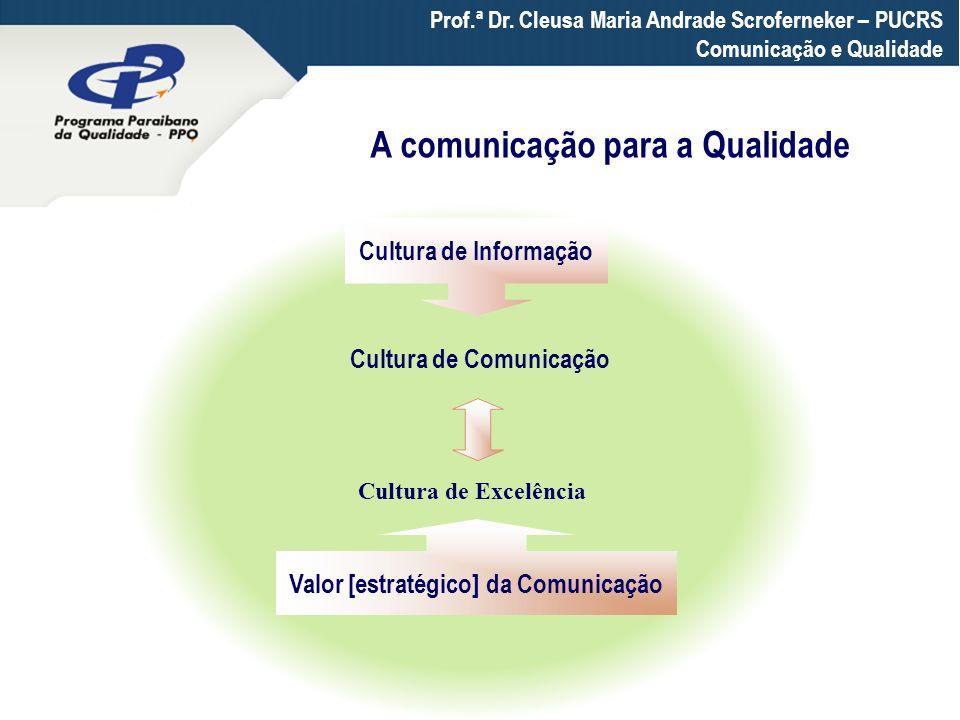 Prof.ª Dr. Cleusa Maria Andrade Scroferneker – PUCRS Comunicação e Qualidade A comunicação para a Qualidade Cultura de Excelência Cultura de Informaçã
