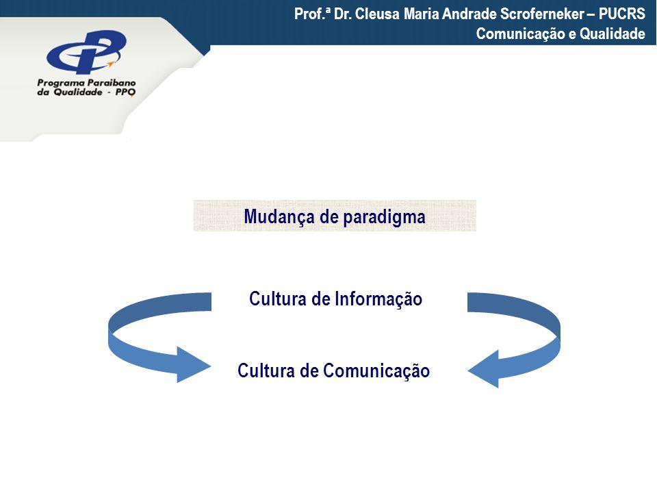 Prof.ª Dr. Cleusa Maria Andrade Scroferneker – PUCRS Comunicação e Qualidade Mudança de paradigma Cultura de Informação Cultura de Comunicação