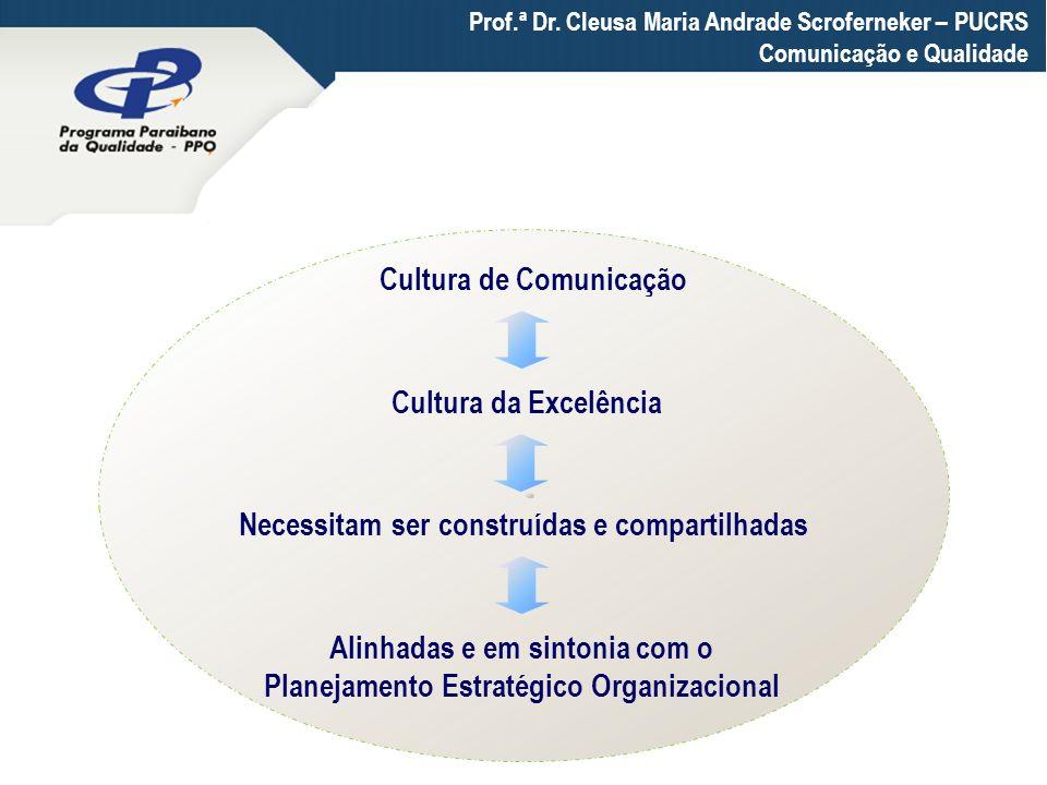 Prof.ª Dr. Cleusa Maria Andrade Scroferneker – PUCRS Comunicação e Qualidade Cultura de Comunicação Cultura da Excelência Necessitam ser construídas e