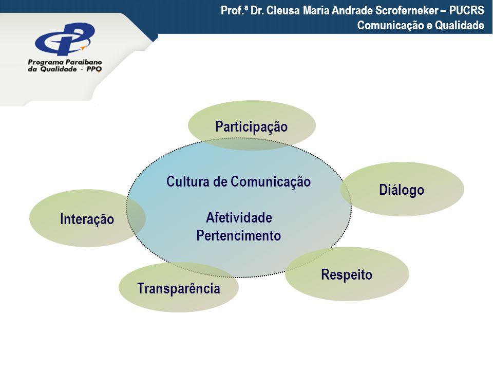 Cultura de Comunicação Afetividade Pertencimento Interação Prof.ª Dr. Cleusa Maria Andrade Scroferneker – PUCRS Comunicação e Qualidade Diálogo Partic