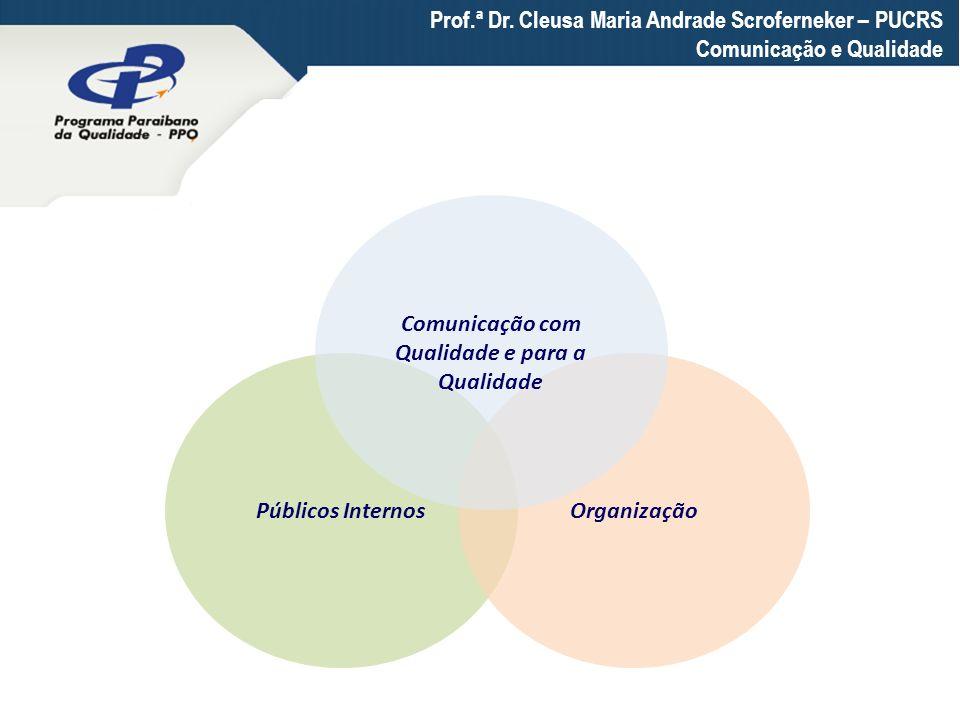 Prof.ª Dr. Cleusa Maria Andrade Scroferneker – PUCRS Comunicação e Qualidade Públicos InternosOrganização Comunicação com Qualidade e para a Qualidade