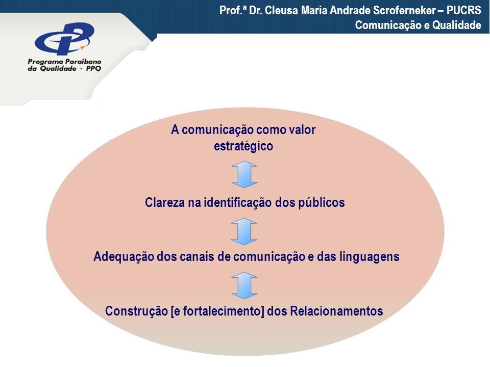Prof.ª Dr. Cleusa Maria Andrade Scroferneker – PUCRS Comunicação e Qualidade A comunicação como valor estratégico Clareza na identificação dos público