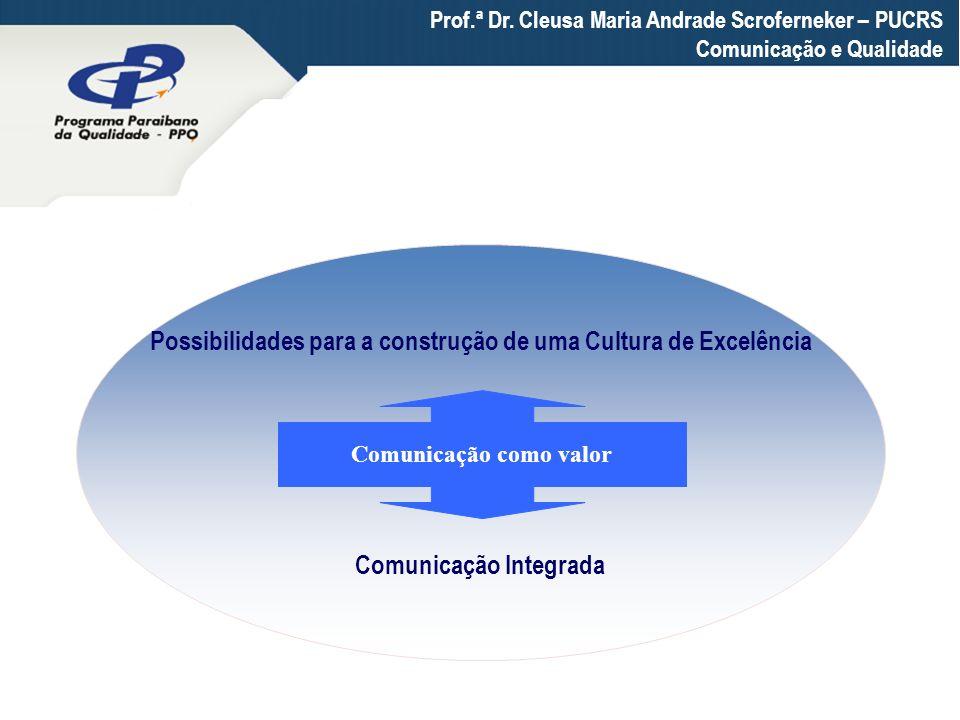 Possibilidades para a construção de uma Cultura de Excelência Comunicação Integrada Comunicação como valor Prof.ª Dr. Cleusa Maria Andrade Scroferneke