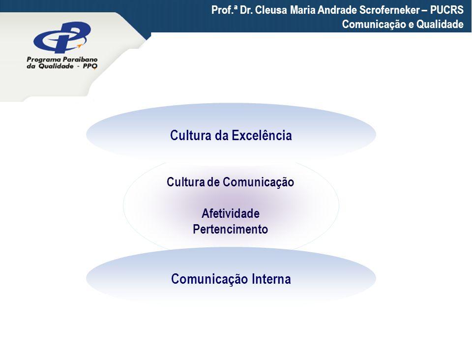 Prof.ª Dr. Cleusa Maria Andrade Scroferneker – PUCRS Comunicação e Qualidade Cultura de Comunicação Afetividade Pertencimento Cultura da Excelência Co