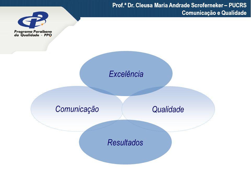 Prof.ª Dr. Cleusa Maria Andrade Scroferneker – PUCRS Comunicação e Qualidade Comunicação Qualidade Excelência Resultados