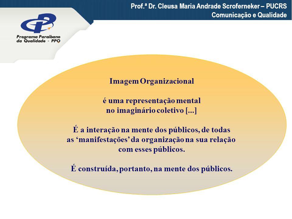 Prof.ª Dr. Cleusa Maria Andrade Scroferneker – PUCRS Comunicação e Qualidade Imagem Organizacional é uma representação mental no imaginário coletivo [