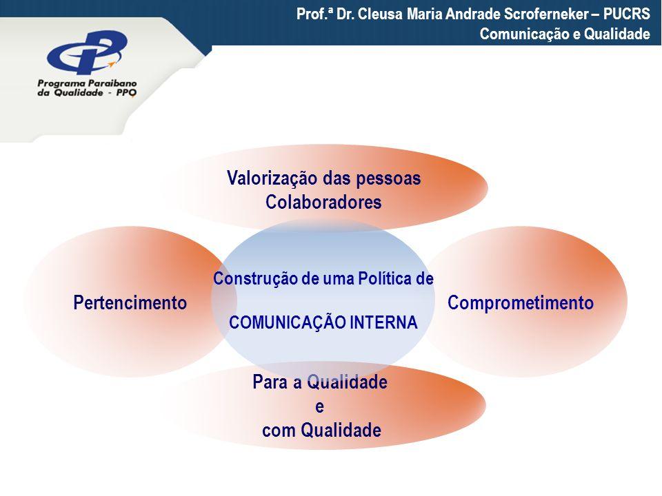 Prof.ª Dr. Cleusa Maria Andrade Scroferneker – PUCRS Comunicação e Qualidade Pertencimento Valorização das pessoas Colaboradores Comprometimento Para