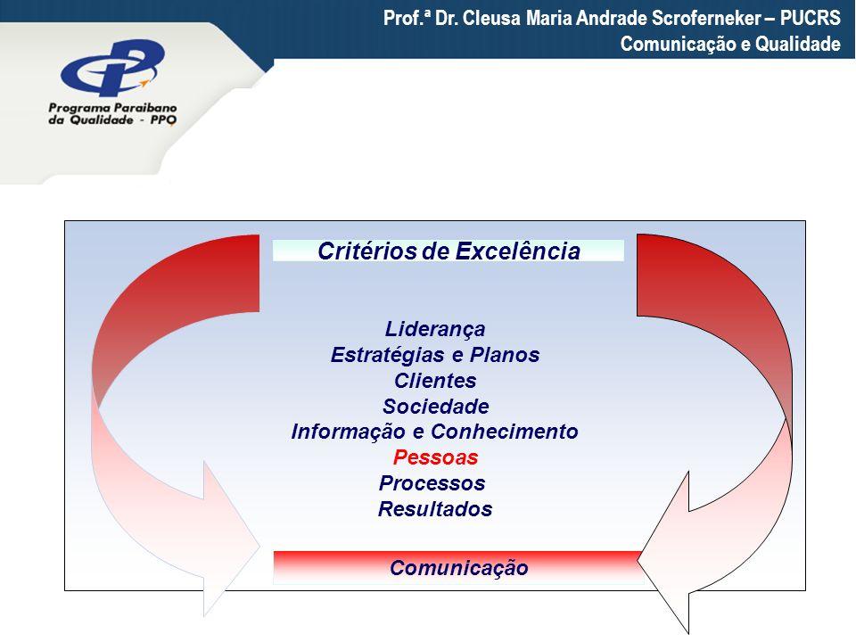 Prof.ª Dr. Cleusa Maria Andrade Scroferneker – PUCRS Comunicação e Qualidade Liderança Estratégias e Planos Clientes Sociedade Informação e Conhecimen