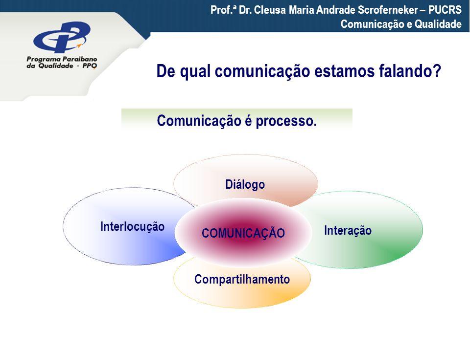 De qual comunicação estamos falando? Interlocução Compartilhamento Interação Diálogo COMUNICAÇÃO Comunicação é processo. Prof.ª Dr. Cleusa Maria Andra