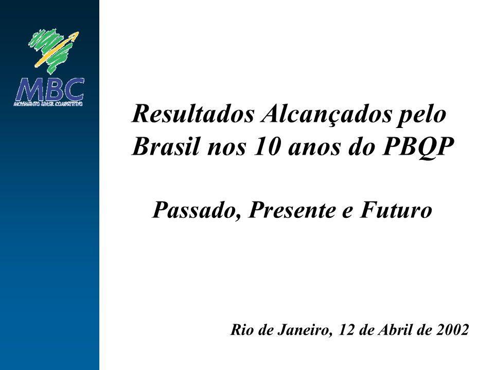 Rio de Janeiro, 12 de Abril de 2002 Resultados Alcançados pelo Brasil nos 10 anos do PBQP Passado, Presente e Futuro