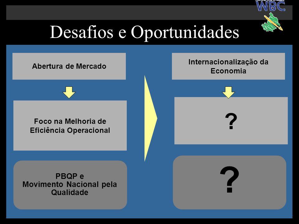 Desafios e Oportunidades Abertura de Mercado Foco na Melhoria de Eficiência Operacional PBQP e Movimento Nacional pela Qualidade Década de 90 Internacionalização da Economia .