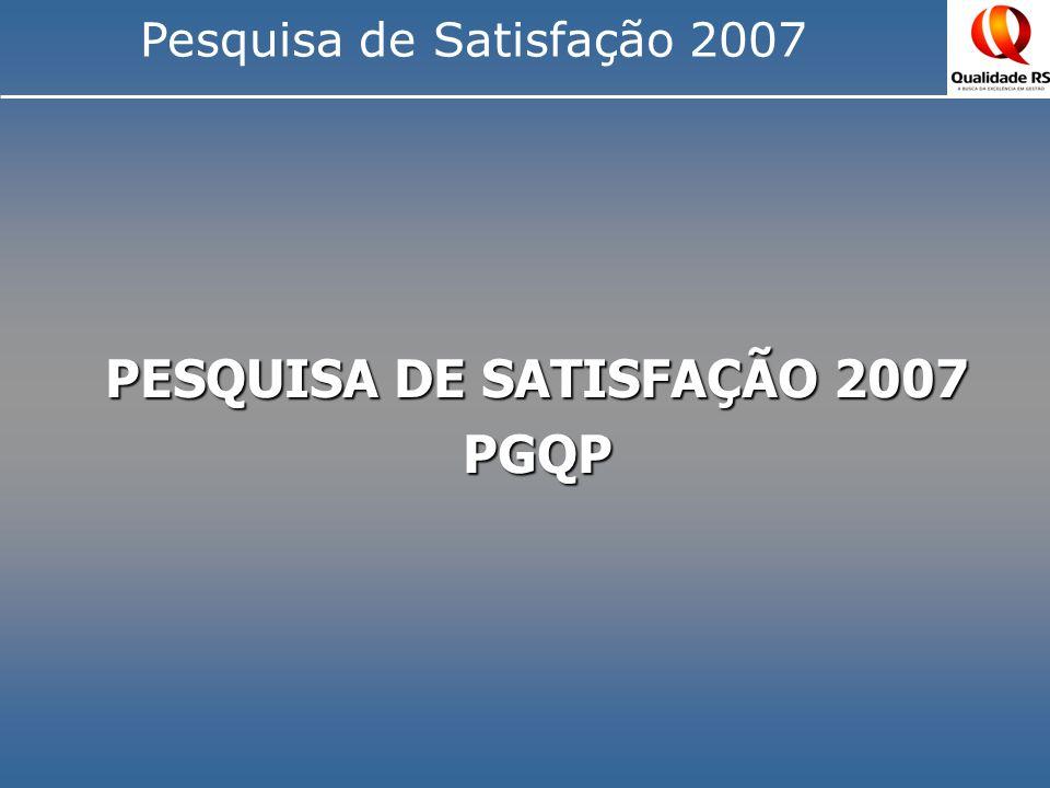 Pesquisa de Satisfação 2007 Principais objetivos da pesquisa Identificar o nível de satisfação das organizações com o PGQP, incluindo os Comitês Obter uma visão geral da gestão das organizações com adesão ao PGQP