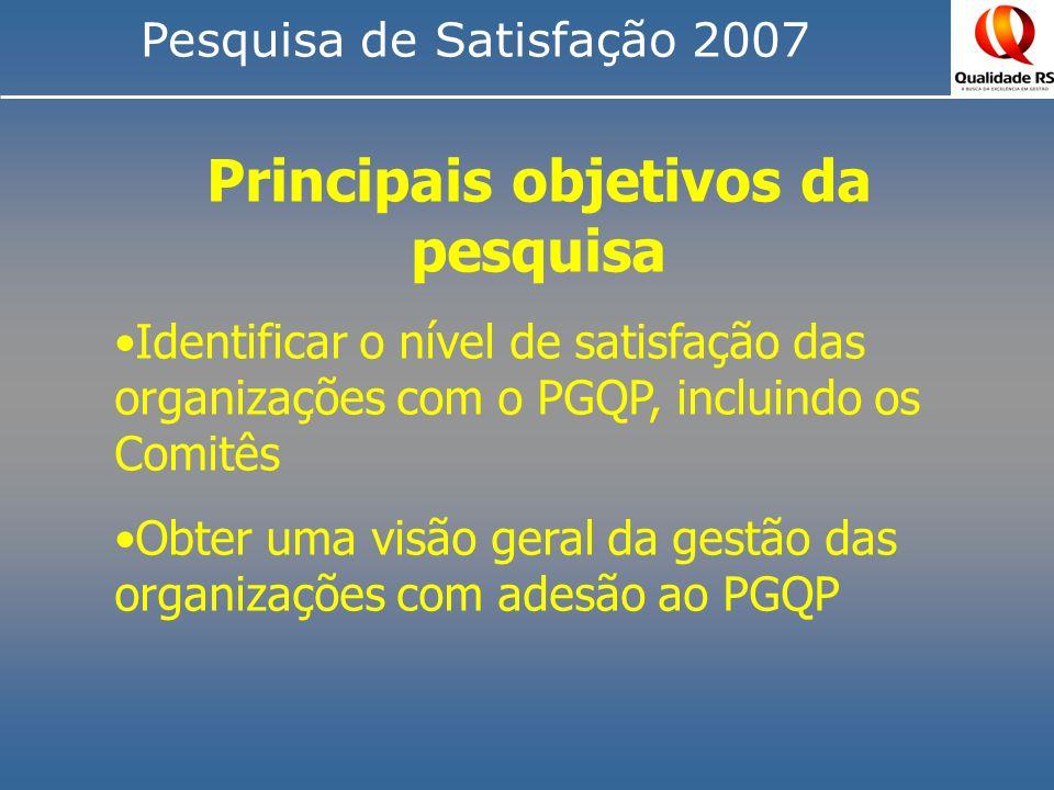 Pesquisa de Satisfação 2007 Principais objetivos da pesquisa Identificar o nível de satisfação das organizações com o PGQP, incluindo os Comitês Obter