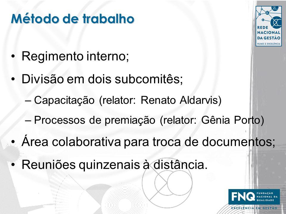 Método de trabalho Regimento interno; Divisão em dois subcomitês; –Capacitação (relator: Renato Aldarvis) –Processos de premiação (relator: Gênia Port
