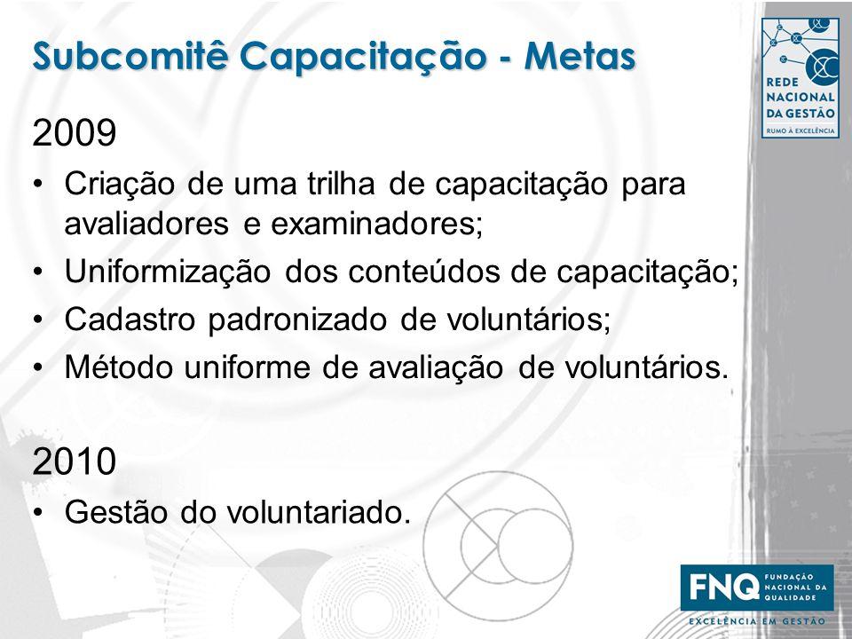 Subcomitê Capacitação - Metas 2009 Criação de uma trilha de capacitação para avaliadores e examinadores; Uniformização dos conteúdos de capacitação; C