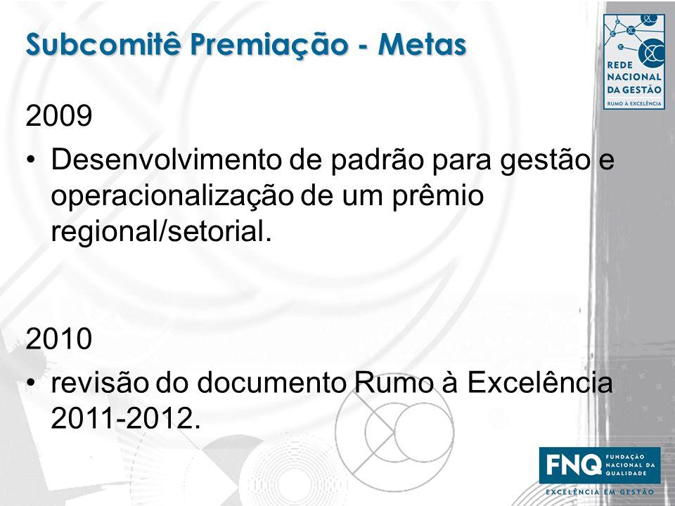 Subcomitê Premiação - Metas 2009 Desenvolvimento de padrão para gestão e operacionalização de um prêmio regional/setorial. 2010 revisão do documento R