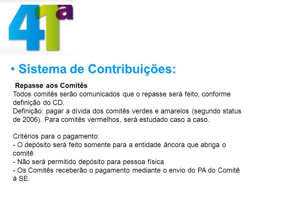 Repasse aos Comitês Todos comitês serão comunicados que o repasse será feito, conforme definição do CD.