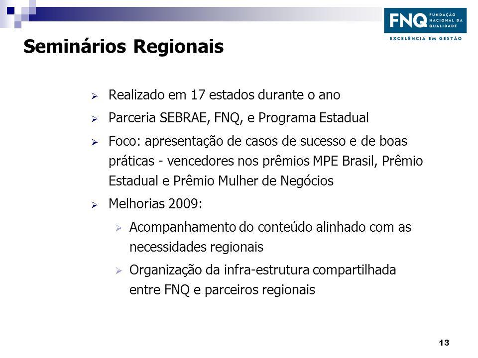 Seminários Regionais Realizado em 17 estados durante o ano Parceria SEBRAE, FNQ, e Programa Estadual Foco: apresentação de casos de sucesso e de boas