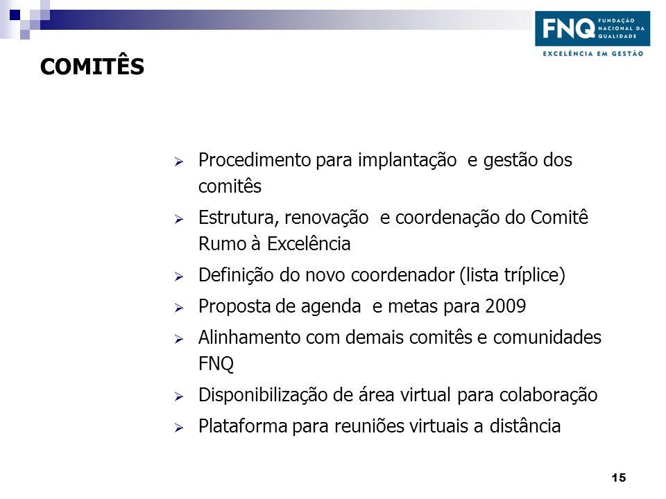 COMITÊS Procedimento para implantação e gestão dos comitês Estrutura, renovação e coordenação do Comitê Rumo à Excelência Definição do novo coordenado