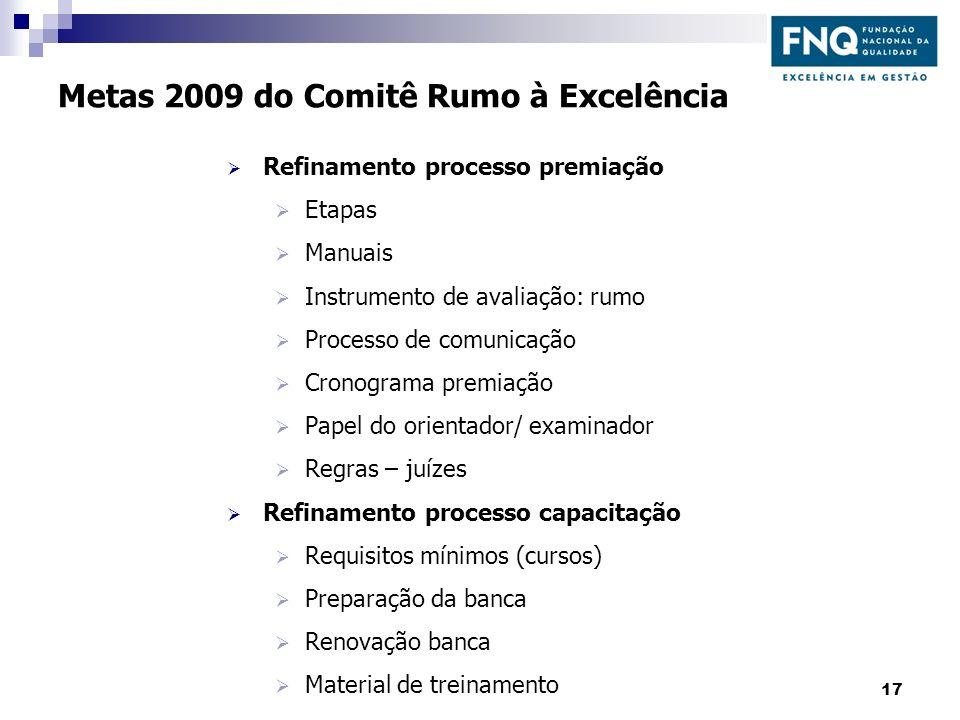 Metas 2009 do Comitê Rumo à Excelência Refinamento processo premiação Etapas Manuais Instrumento de avaliação: rumo Processo de comunicação Cronograma